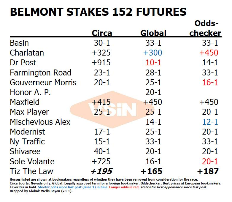 World sports betting results of the belmont back lay betting terms pk